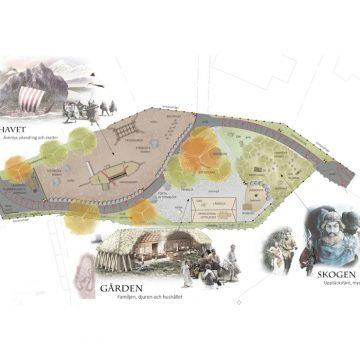 Vikingalekplats i Vallastaden
